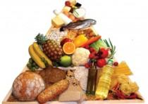 mediterranean_diet-350x248